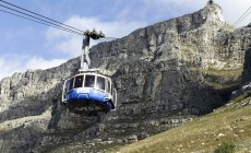 Cable car, Table Mountain, Cape Town, South Africa